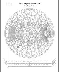 The Complete Smith Chart Solved Instructions Answer The Following Exercise In The