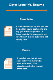 Cover Letter Vs Resume Epic Difference Between Cover Letter And