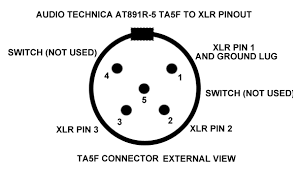 audio technica at891r 5 ta5f to xlr pinout schematic audio technica at891r 5 ta5f to xlr pinout