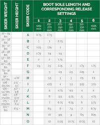 Din Setting Chart Din Setting Calculator For Ski Binding