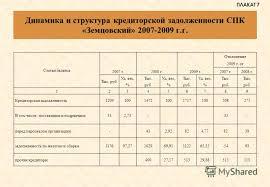 Презентация на тему Дипломная работа на тему Анализ дебиторской  8 Динамика и структура кредиторской