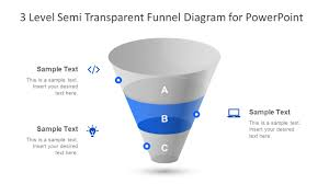 Powerpoint Funnel Chart 3 Level Semi Transparent Funnel Diagram For Powerpoint