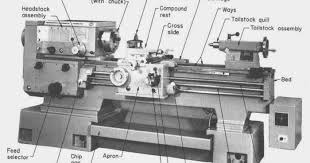 metal lathe diagram. metal lathe diagram