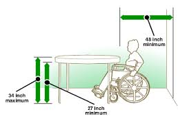 table 30 inches high. wheelchair accessibility - table about 30 inches high, area behind desk at least 4 feet high