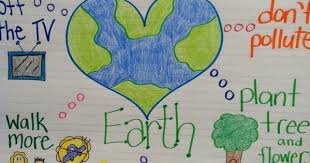 Earth Day Anchor Chart What On Earth Science Poster For Kids Earth Day