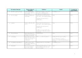 Server Schedule Template Rk Disaster Recovery Plan Template Computer Example Backup