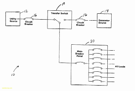 wiring diagram manual transfer switch valid generator breaker wiring portable generator manual transfer switch wiring diagram wiring diagram manual transfer switch valid generator breaker wiring diagram save generator automatic transfer