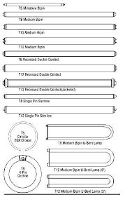 Car Bulb Types Chart Car Light Bulb Sizes Light Bulb Guide Led Light Bulbs Guide