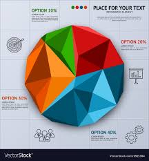 Pie Chart In Polygon Style Business Statistics