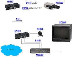 archiwalne numery informatora Cctv Wiring Diagram Pdf diagram of installation using cctv camera with microphone m11200 cctv wiring diagram connection