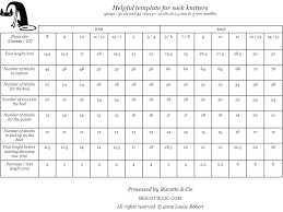 Reference Chart For Sock Knitting If I Ever Decide To Knit