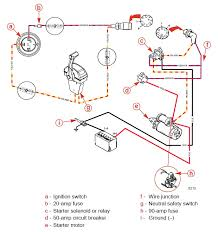 starter solenoid wiring diagram chevy wiring diagram 1995 chevy lumina car wont turn over electrical problem starter solenoid wiring diagram chevy wire source wiring diagram