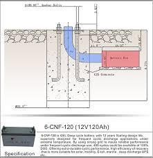 pljx wiring diagram best secret wiring diagram • pljx wiring diagram 19 wiring diagram images wiring light switch wiring diagram 3 way switch