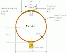 uhf loop diagram