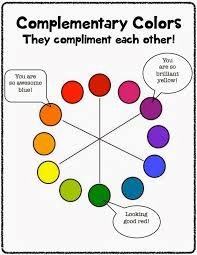 Color Wheel Art Lesson Plan Kindergartenlllllll