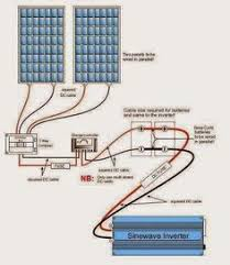 schematic diagram of thermal power station eee community engg solar panels wiring diagram