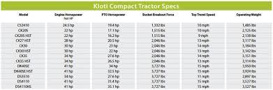 Skid Steer Size Chart Excavator Bucket Pin Size Chart