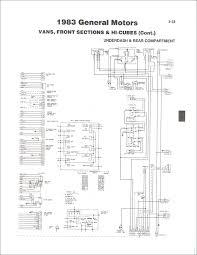 southwind motorhome wiring diagram wiring diagram technic wiring diagram for 1985 fleetwood southwind wiring diagram used southwind motorhome