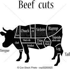 Butcher Cuts Of Beef Chart Beef Cuts