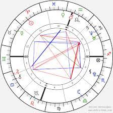 Robert Pattinson Birth Chart Kristen Stewart Birth Chart Horoscope Date Of Birth Astro