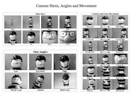 This handout shoots the same doll from all the major camera angles. I don't  know the origin of this one. Let me know if you do.
