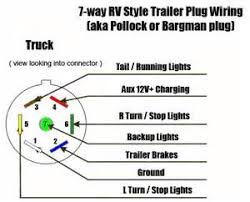 ford 7 way plug wiring diagram images f350 7 pin wiring diagram 7 way trailer plug wiring diagram ford 7 circuit and