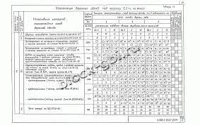 Отчет по практике финансы и кредит в Ярославль 6 отчет по практике финансы и кредит в транспортной компании 8 4852 593 453 тутаевское шоссе белстат рассчитывает сводные индексы цен