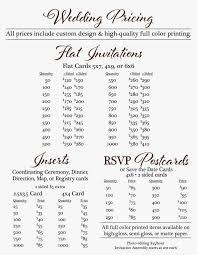 Wedding Invitation Prices