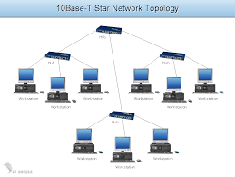 how to draw a computer network diagrams network diagram software 10base t star network topology diagram computer and networks solution diagram