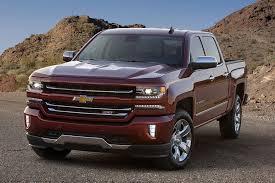 Heavy Duty: 6 Best Full-Size Pickup Trucks | HiConsumption