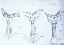 Homework 1b Column Orders Kbotsford