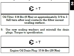Any Got The Torque Number For The Oil Pan Plug Indian