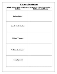 New Deal Programs Chart Answers 7 Best Fdr And New Deal Images Teaching History 5th Grade