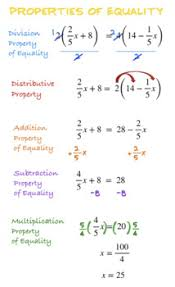Properties Of Equality Poster Reference Sheet Solving One Variable Equations