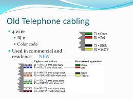 telephone cable wiring color code telephone image telephone wire colors wire diagram on telephone cable wiring color code