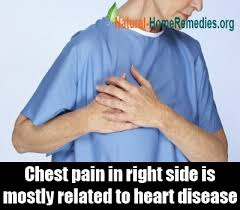 chest wall pain remedies