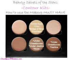 beauty secrets of the stars contour kits how to use the makeup must have