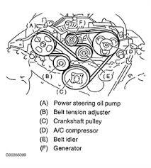 subaru engine diagrams subaru wiring diagrams cars 2006 subaru tribeca serpentine belt diagram vehiclepad