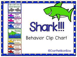 Shark Behavior Clip Chart