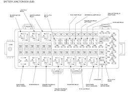 48 best fuse panel diagram 1996 ford explorer createinteractions 2005 Ford F-150 Fuse Box Diagram fuse panel diagram 1996 ford explorer inspirational 2007 ford explorer fuse box diagram under hood lovely