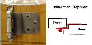cabinet hinges installed. Surface Mounted Inset Hinge. Cabinet Hinges Installed F
