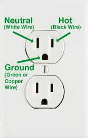240 volt plug wiring 240 image wiring diagram how to 240 volts when all you have is 120 volt outlets on 240 volt plug installing