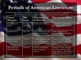 American Literature Eoct Georgia Prep
