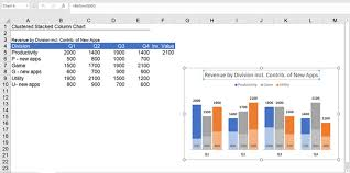 Create A Chart From Selected Range Of Cells In Excel Create A Clustered And Stacked Column Chart In Excel Easy