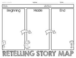 Beginning Middle End Mini Anchor Chart Writing Activity