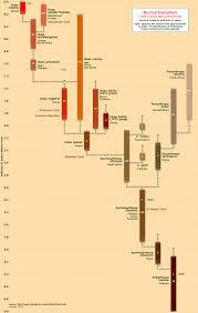 Hominin Chart Handprint Ancestral Lines