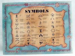 navajo designs meanings. Unique Designs Indiansymbolschart439pjpg Inside Navajo Designs Meanings O