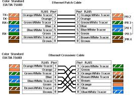 cat 5 cable color code google search how to cat 5 ethernet wiring diagram