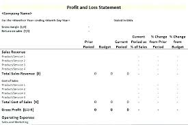 Monthly Profit And Loss Statement Monthly Profit And Loss Statement Template