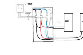 amp meter box wiring diagram image wiring meter socket wiring diagram on milbank meter base wiring diagram on 200 amp meter box wiring